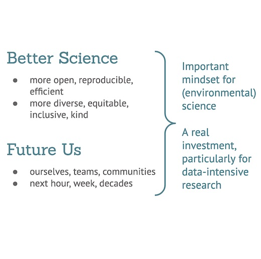 Better Science for Future Us: Plenary at the SORTEE Conference